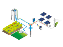 Solar Energy Water Pump System for Home